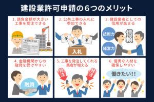 建設業許可申請の6つのメリット